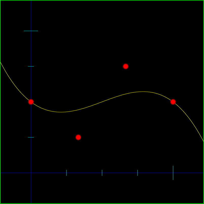 One Dimensional Bezier Curves « The blog at the bottom of the sea
