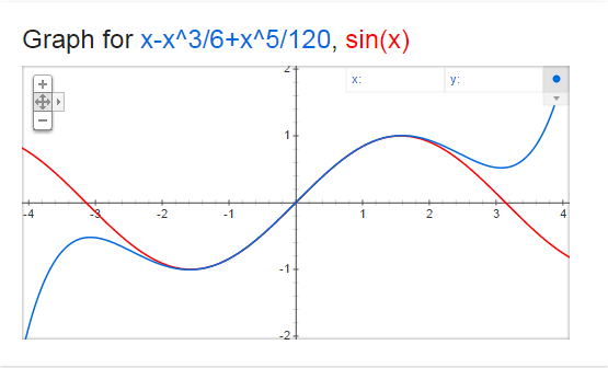 Four Ways to Calculate Sine Without Trig « The blog at the bottom of